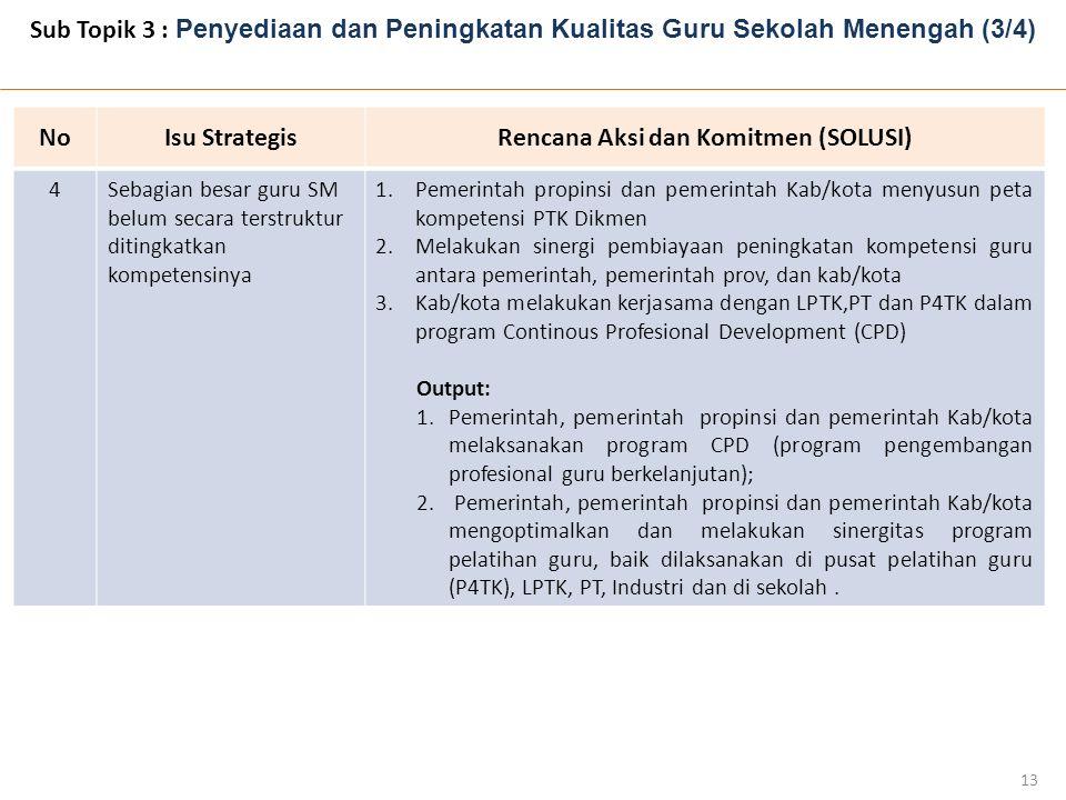 Sub Topik 3 : Penyediaan dan Peningkatan Kualitas Guru Sekolah Menengah 13 NoNoIsu StrategisRencana Aksi dan Komitmen (SOLUSI) 4Sebagian besar guru SM