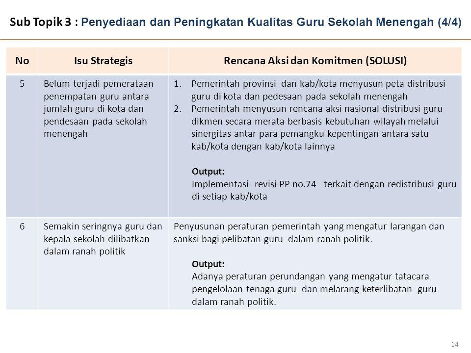 Sub Topik 3 : Penyediaan dan Peningkatan Kualitas Guru Sekolah Menengah 14 NoNoIsu StrategisRencana Aksi dan Komitmen (SOLUSI) 5Belum terjadi pemerata