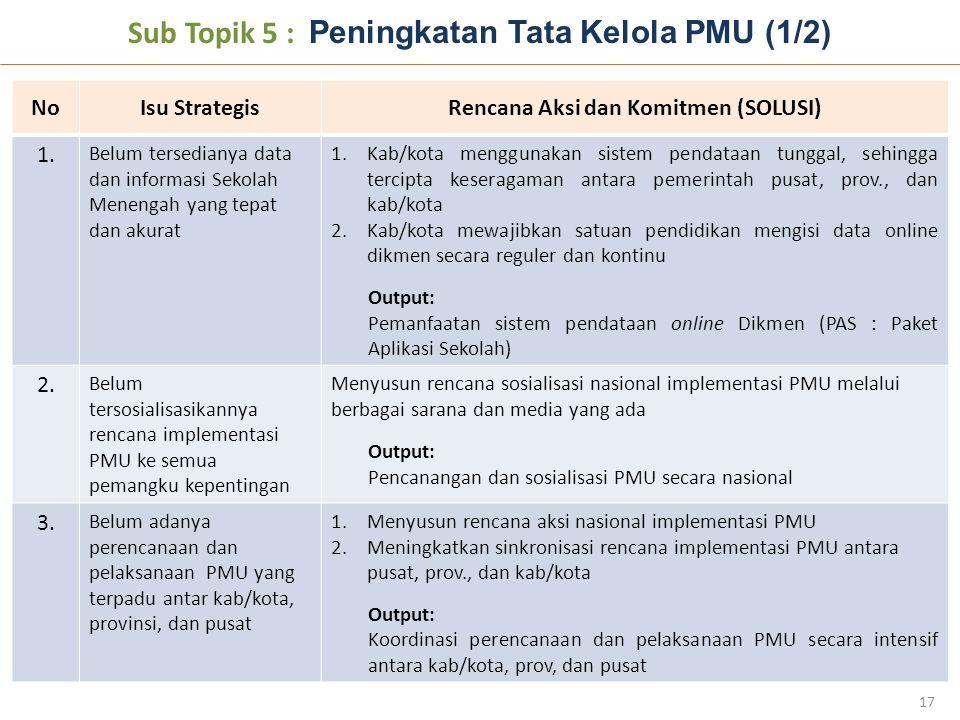 Sub Topik 5 : Peningkatan Tata Kelola PMU (1/2) 17 NoNoIsu StrategisRencana Aksi dan Komitmen (SOLUSI) 1. Belum tersedianya data dan informasi Sekolah