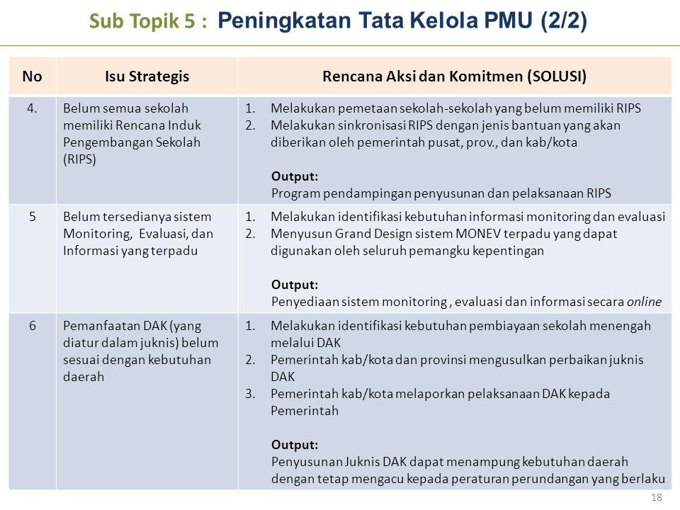 Sub Topik 5 : Peningkatan Tata Kelola PMU (2/2) 18 NoNoIsu StrategisRencana Aksi dan Komitmen (SOLUSI) 4.Belum semua sekolah memiliki Rencana Induk Pe