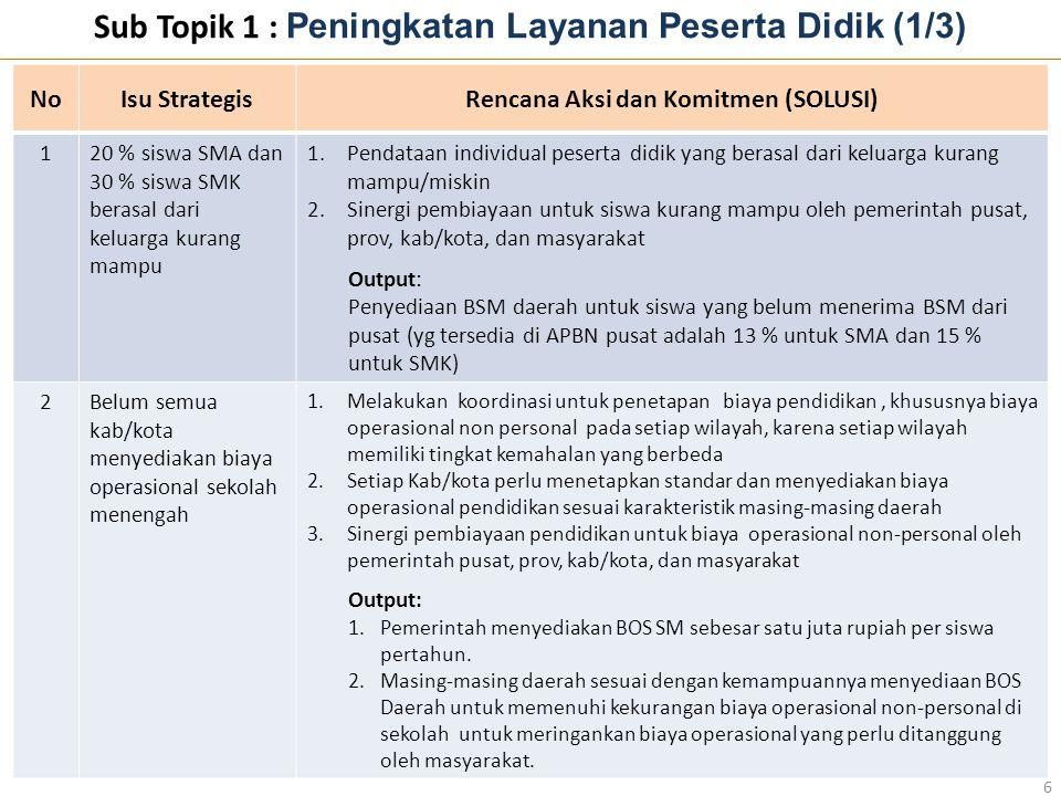 Sub Topik 5 : Peningkatan Tata Kelola PMU (1/2) 17 NoNoIsu StrategisRencana Aksi dan Komitmen (SOLUSI) 1.