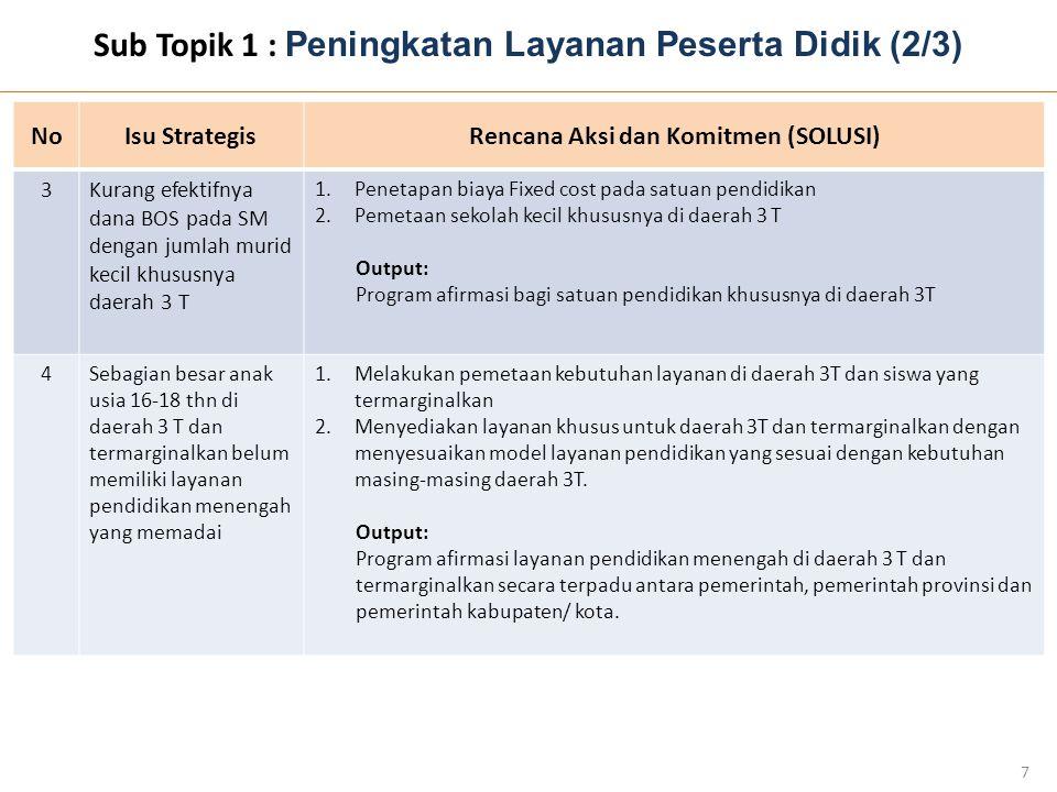 Sub Topik 1 : Peningkatan Layanan Peserta Didik (2/3) 7 NoNoIsu StrategisRencana Aksi dan Komitmen (SOLUSI) 3Kurang efektifnya dana BOS pada SM dengan