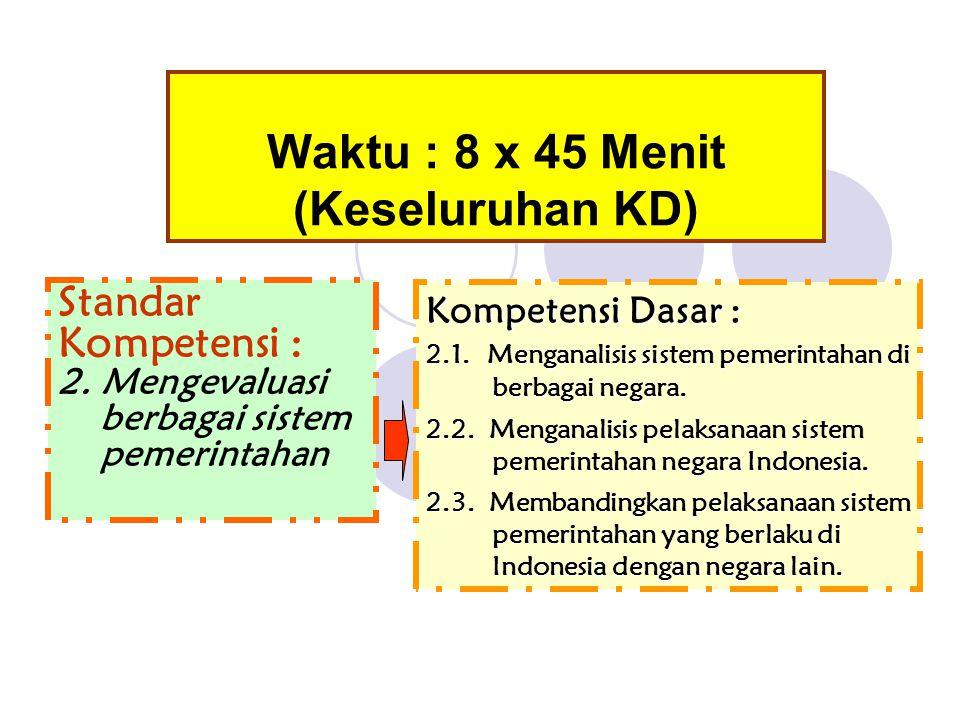 Waktu : 4 x 45 Menit Standar Kompetensi : Mengevaluasi berbagai sistem pemerintahan Kompetensi Dasar : 2.1.
