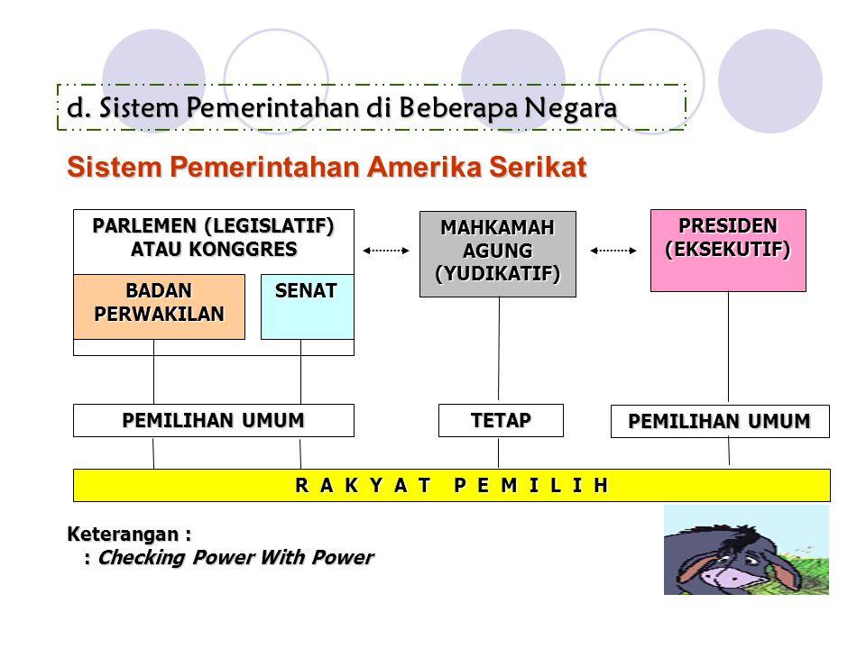 d.Sistem Pemerintahan di Beberapa Negara Sistem Pemerintahan Amerika Serikat PARLEMEN (LEGISLATIF) ATAU KONGGRES BADANPERWAKILANSENAT MAHKAMAH AGUNG (YUDIKATIF) PRESIDEN(EKSEKUTIF) PEMILIHAN UMUM TETAP R A K Y A T P E M I L I H Keterangan : : Checking Power With Power : Checking Power With Power