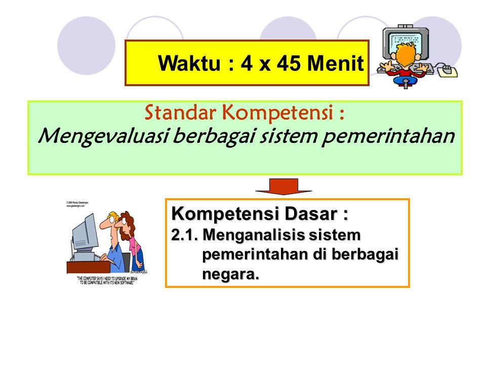 3.Sikap Warga Negara Terhadap Pelaksa- naan Sistem Pemerintahan R.I.