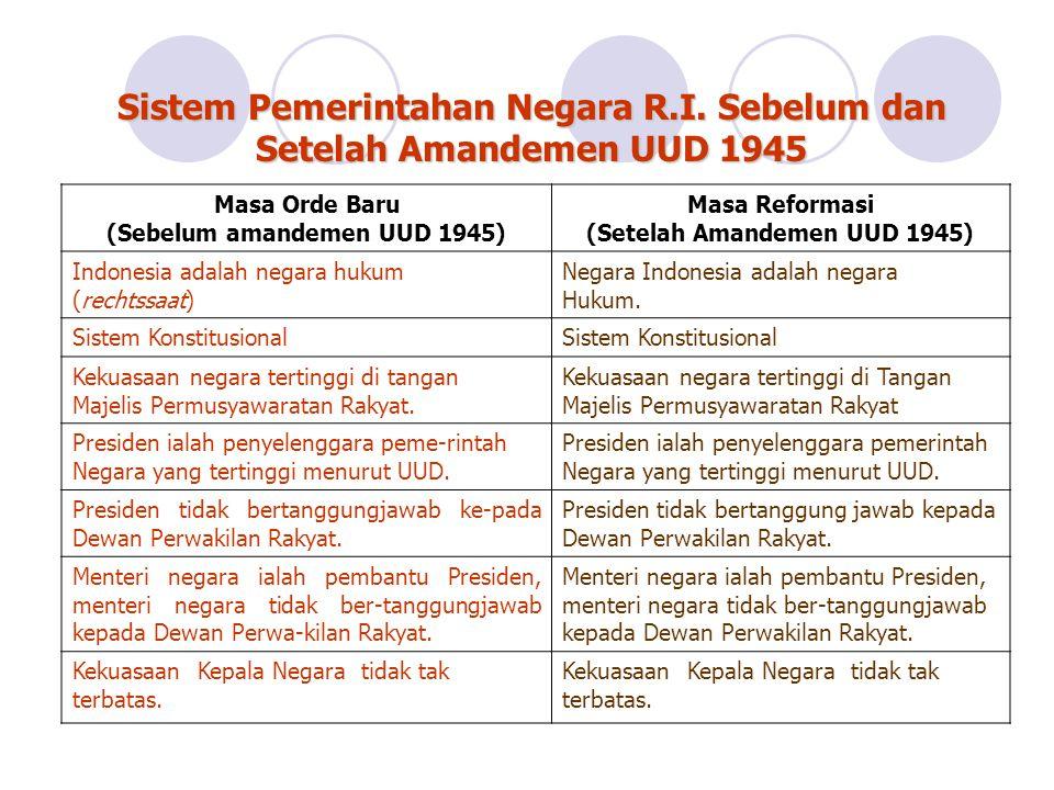Sistem Pemerintahan Negara R.I.