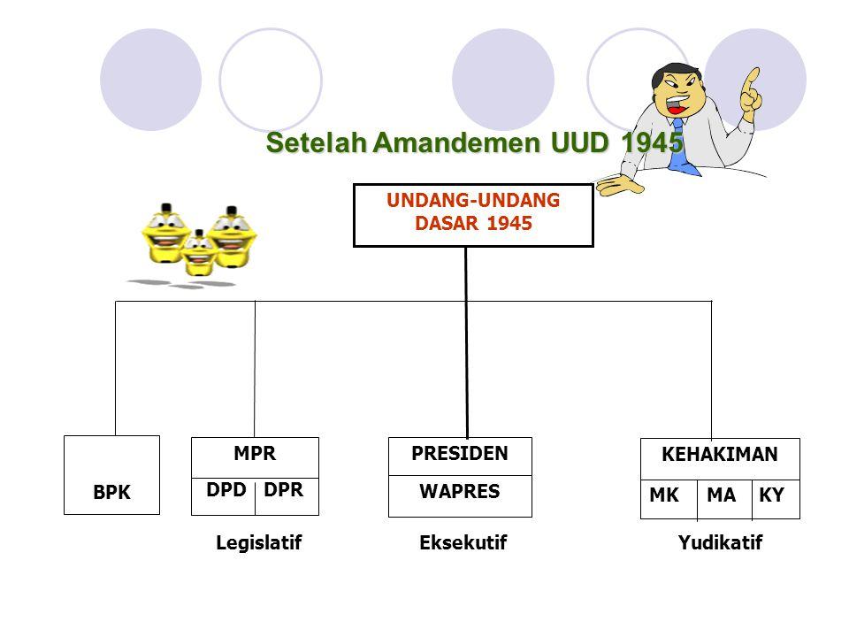 Setelah Amandemen UUD 1945 UNDANG-UNDANG DASAR 1945 DPD DPR MPR KEHAKIMAN BPK PRESIDEN WAPRES MK MA KY LegislatifEksekutifYudikatif