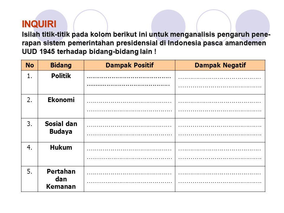 INQUIRI Isilah titik-titik pada kolom berikut ini untuk menganalisis pengaruh pene- rapan sistem pemerintahan presidensial di Indonesia pasca amandemen UUD 1945 terhadap bidang-bidang lain .