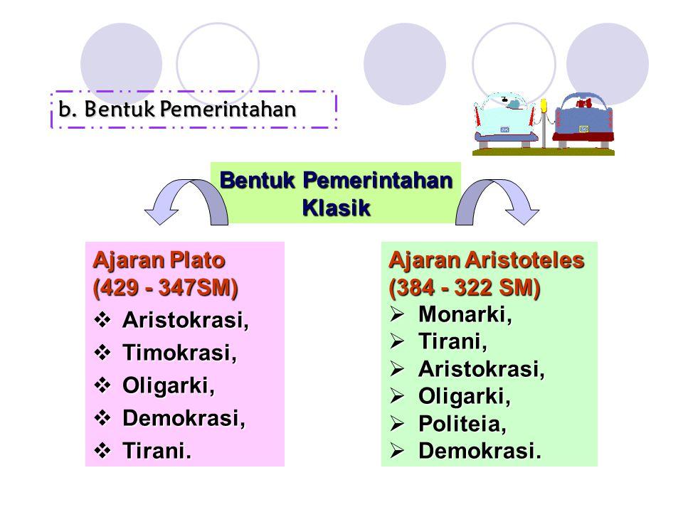 Ajaran Polybios (204-122 SM) Lanjutan ………….