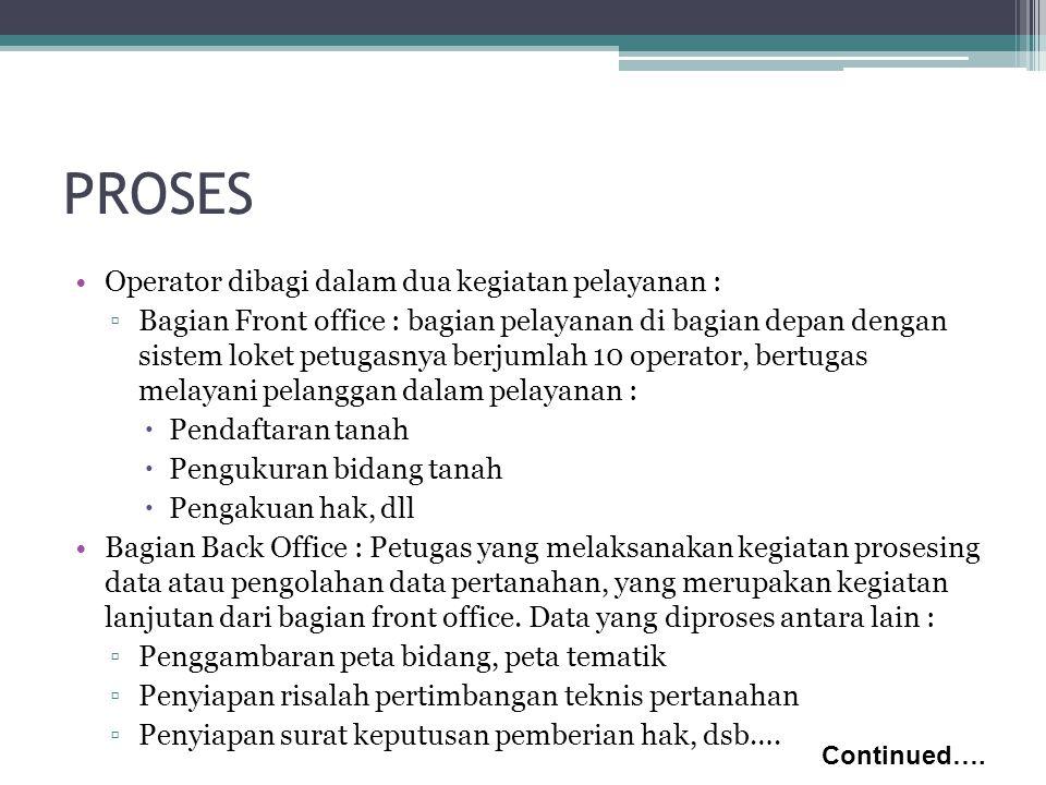 PROSES •Operator dibagi dalam dua kegiatan pelayanan : ▫Bagian Front office : bagian pelayanan di bagian depan dengan sistem loket petugasnya berjumla