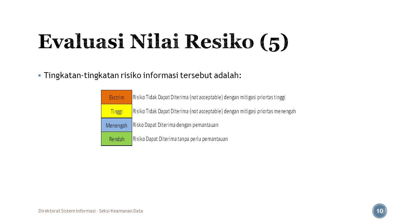  Tingkatan-tingkatan risiko informasi tersebut adalah: Direktorat Sistem Informasi - Seksi Keamanan Data 10