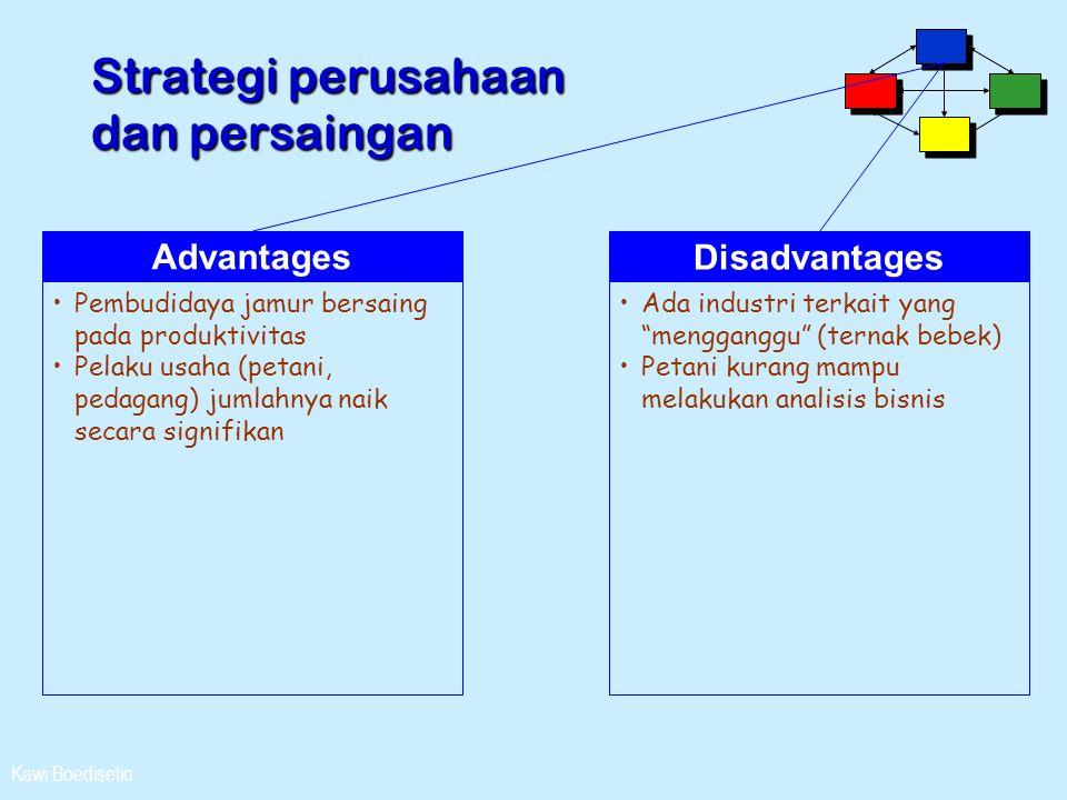 Kawi Boedisetio Strategi perusahaan dan persaingan Advantages •Pembudidaya jamur bersaing pada produktivitas •Pelaku usaha (petani, pedagang) jumlahny