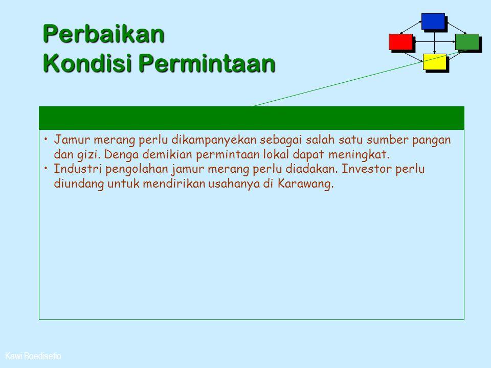 Kawi Boedisetio Perbaikan Kondisi Permintaan •Jamur merang perlu dikampanyekan sebagai salah satu sumber pangan dan gizi. Denga demikian permintaan lo