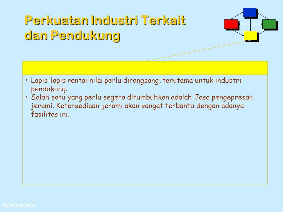 Kawi Boedisetio Perkuatan Industri Terkait dan Pendukung •Lapis-lapis rantai nilai perlu dirangsang, terutama untuk industri pendukung. •Salah satu ya