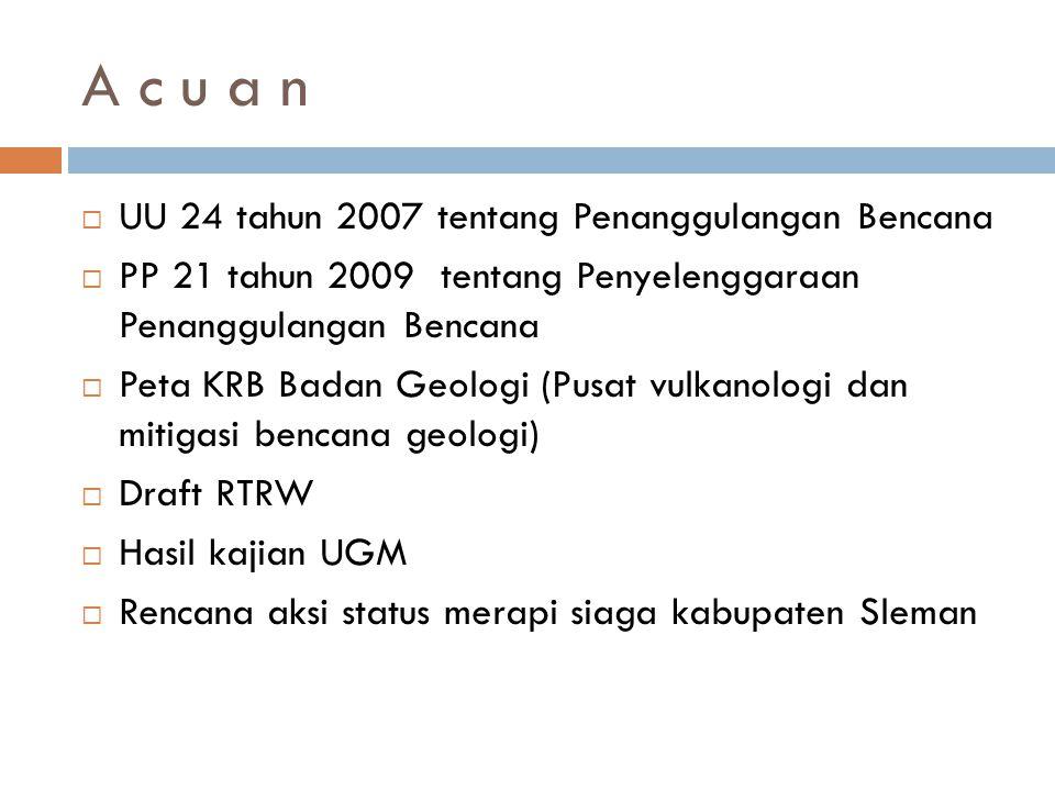 A c u a n  UU 24 tahun 2007 tentang Penanggulangan Bencana  PP 21 tahun 2009 tentang Penyelenggaraan Penanggulangan Bencana  Peta KRB Badan Geologi