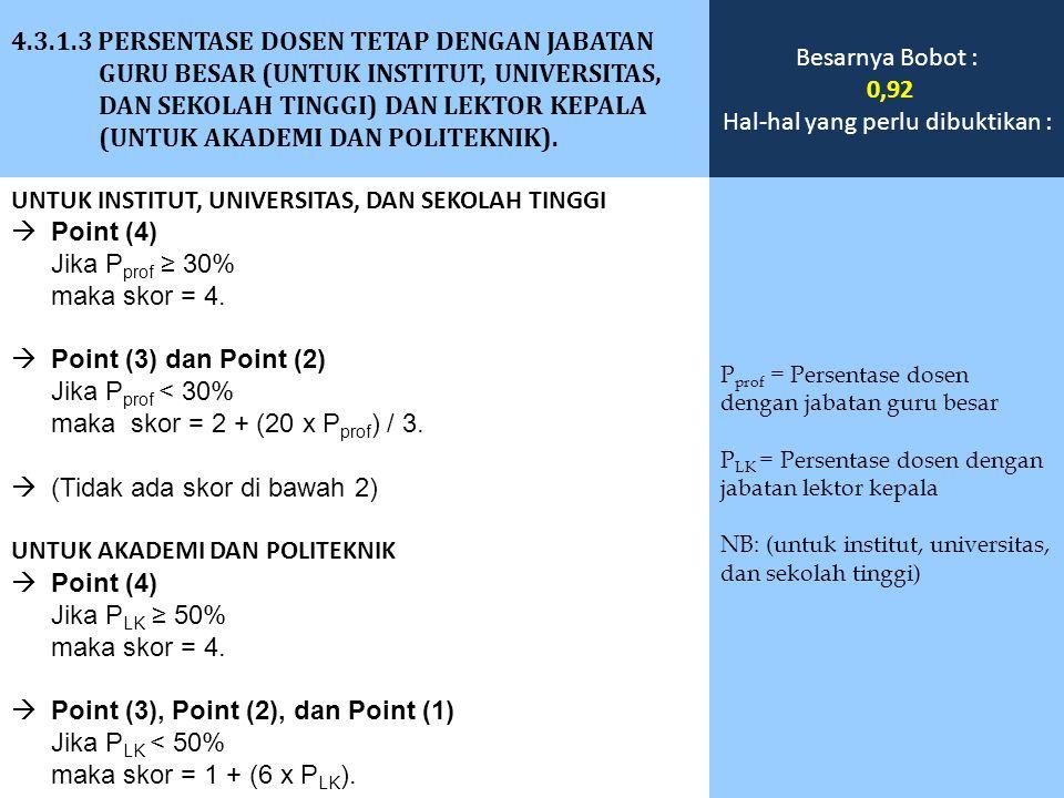 UNTUK INSTITUT, UNIVERSITAS, DAN SEKOLAH TINGGI  Point (4) Jika P prof ≥ 30% maka skor = 4.  Point (3) dan Point (2) Jika P prof < 30% maka skor = 2