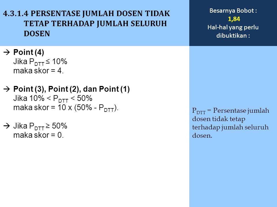  Point (4) Jika P DTT ≤ 10% maka skor = 4.  Point (3), Point (2), dan Point (1) Jika 10% < P DTT < 50% maka skor = 10 x (50% - P DTT ).  Jika P DTT
