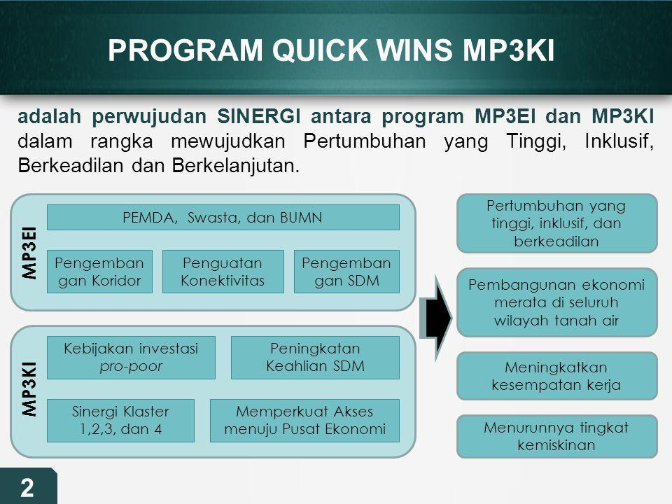 MP3KI PROGRAM QUICK WINS MP3KI adalah perwujudan SINERGI antara program MP3EI dan MP3KI dalam rangka mewujudkan Pertumbuhan yang Tinggi, Inklusif, Berkeadilan dan Berkelanjutan.