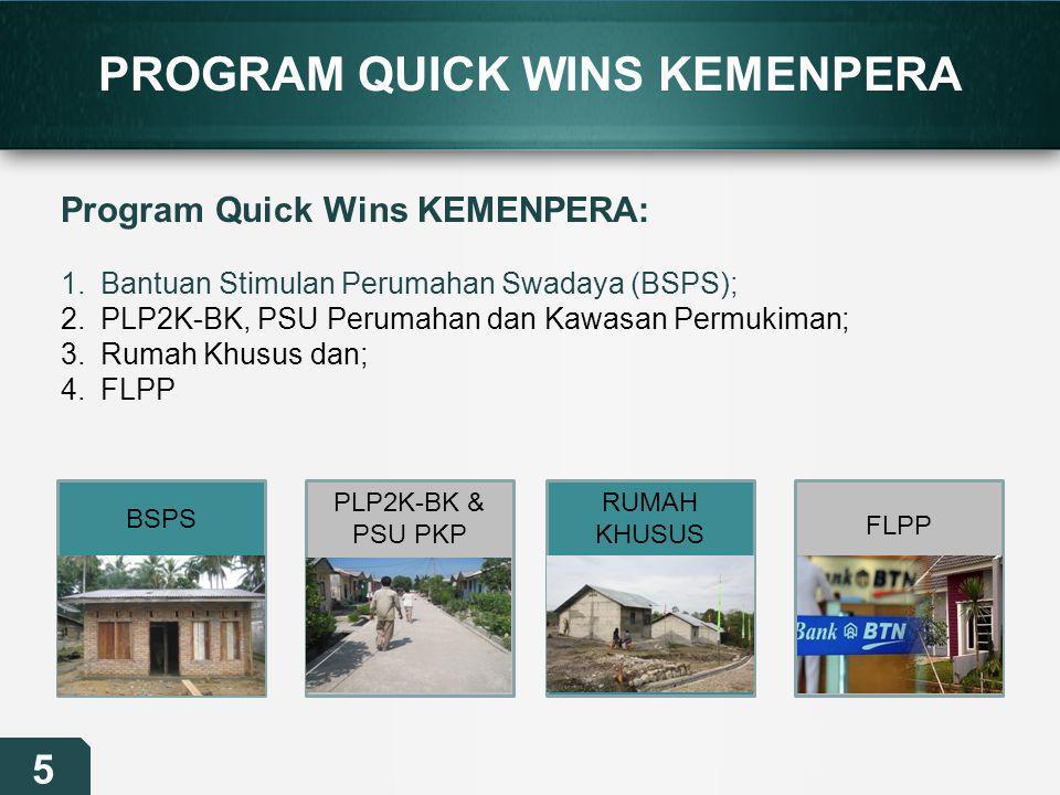 5 PROGRAM QUICK WINS KEMENPERA Program Quick Wins KEMENPERA: 1.Bantuan Stimulan Perumahan Swadaya (BSPS); 2.PLP2K-BK, PSU Perumahan dan Kawasan Permuk