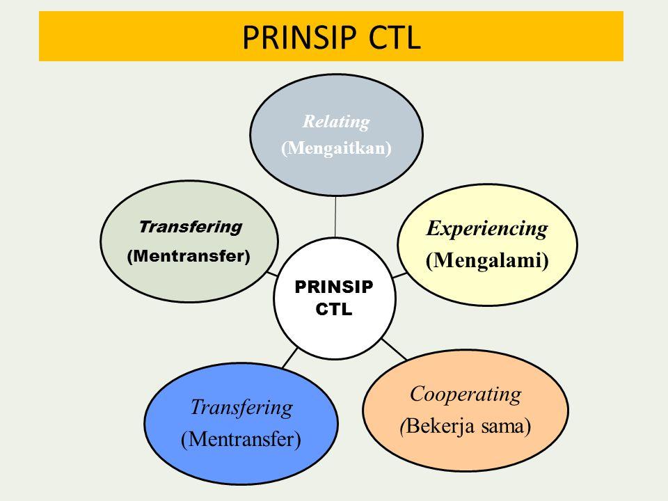 PRINSIP CTL Relating (Mengaitkan) Experiencing (Mengalami) Cooperating (Bekerja sama) Transfering (Mentransfer) Transfering (Mentransfer)