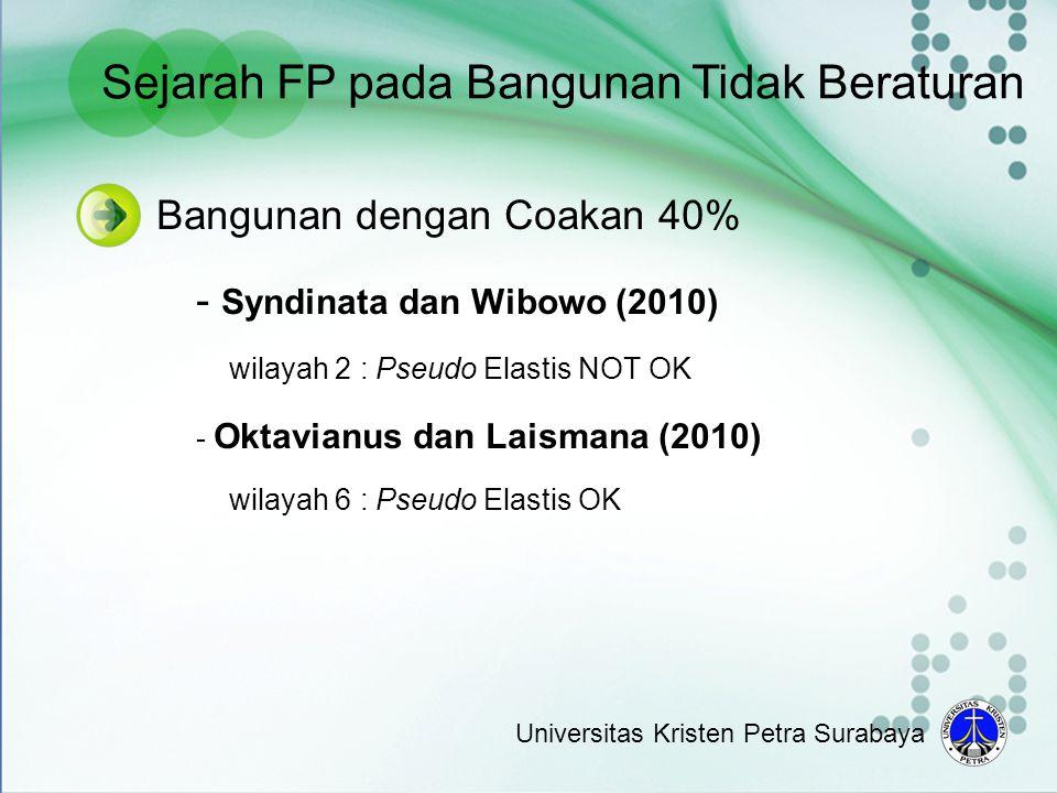 Sejarah FP pada Bangunan Tidak Beraturan Bangunan dengan Coakan 40% - Syndinata dan Wibowo (2010) wilayah 2 : Pseudo Elastis NOT OK - Oktavianus dan L