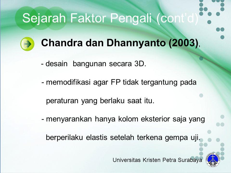 Chandra dan Dhannyanto (2003), - desain bangunan secara 3D. - memodifikasi agar FP tidak tergantung pada peraturan yang berlaku saat itu. - menyaranka