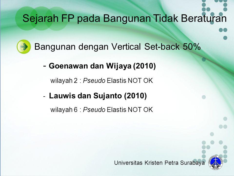 Bangunan dengan Vertical Set-back 50% - Goenawan dan Wijaya (2010) wilayah 2 : Pseudo Elastis NOT OK - Lauwis dan Sujanto (2010) wilayah 6 : Pseudo El