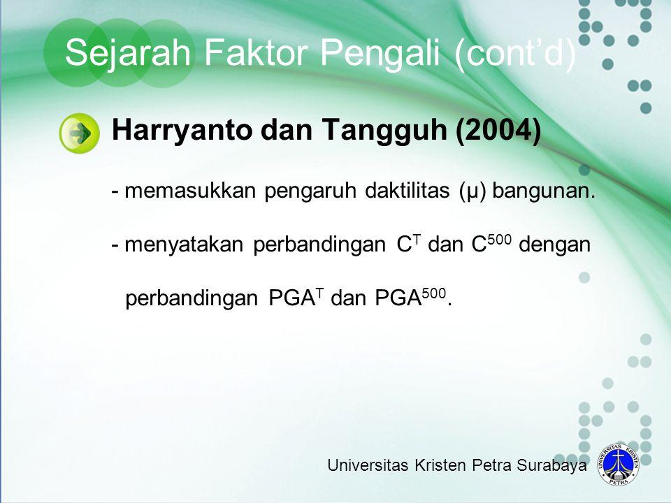 Harryanto dan Tangguh (2004) - memasukkan pengaruh daktilitas (μ) bangunan. - menyatakan perbandingan C T dan C 500 dengan perbandingan PGA T dan PGA
