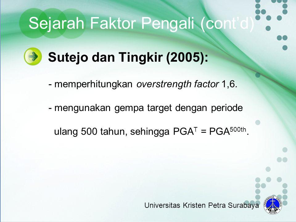 Sutejo dan Tingkir (2005): - memperhitungkan overstrength factor 1,6. - mengunakan gempa target dengan periode ulang 500 tahun, sehingga PGA T = PGA 5