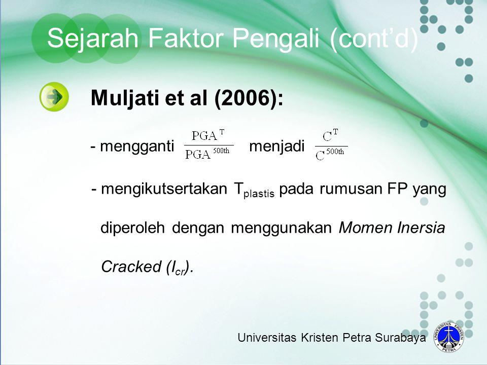 Muljati et al (2006): - mengganti menjadi - mengikutsertakan T plastis pada rumusan FP yang diperoleh dengan menggunakan Momen Inersia Cracked (I cr )