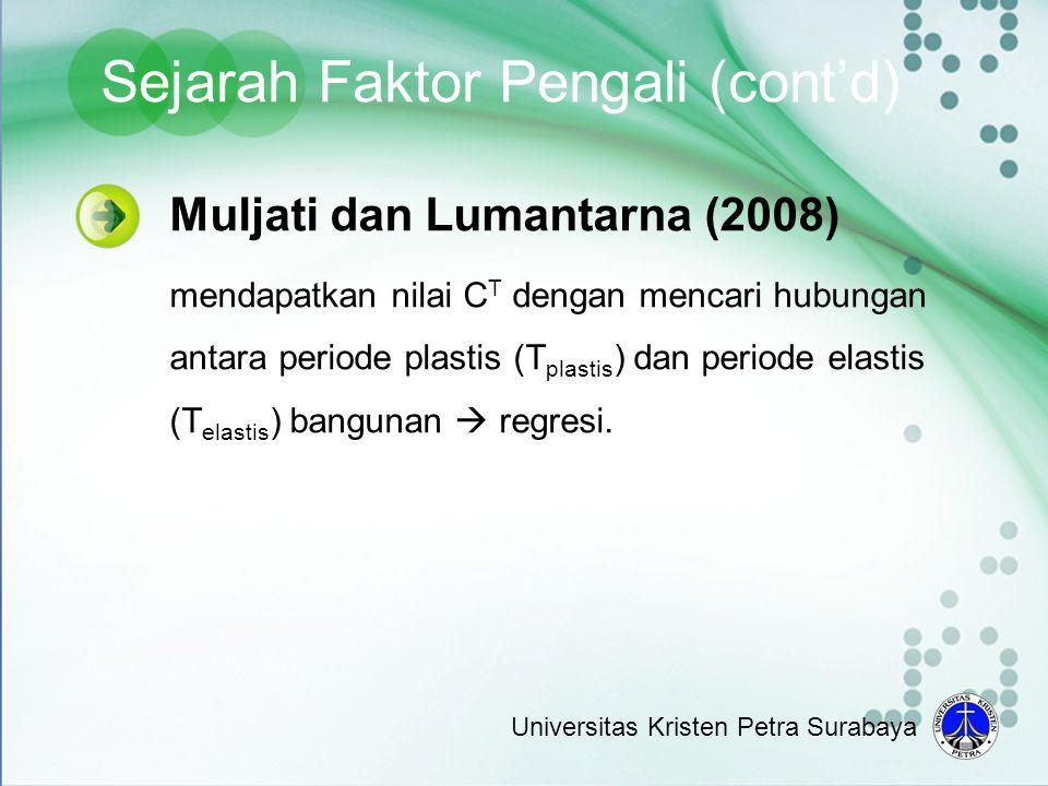 Muljati dan Lumantarna (2008) mendapatkan nilai C T dengan mencari hubungan antara periode plastis (T plastis ) dan periode elastis (T elastis ) bangu
