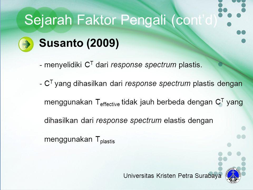 Susanto (2009) - menyelidiki C T dari response spectrum plastis. - C T yang dihasilkan dari response spectrum plastis dengan menggunakan T effective t