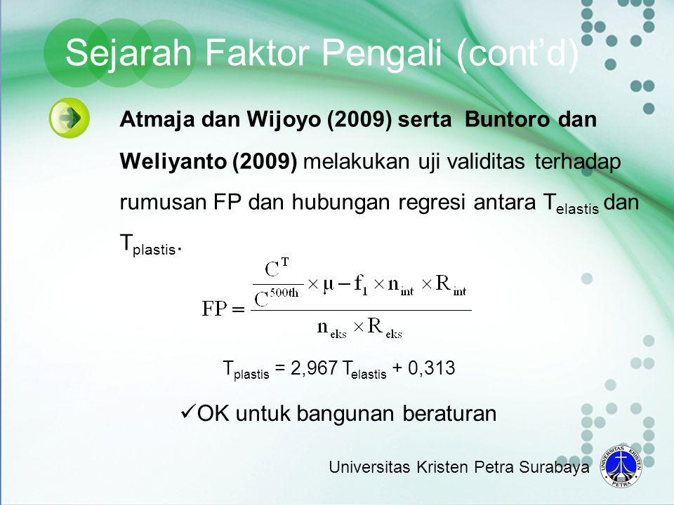 Atmaja dan Wijoyo (2009) serta Buntoro dan Weliyanto (2009) melakukan uji validitas terhadap rumusan FP dan hubungan regresi antara T elastis dan T pl