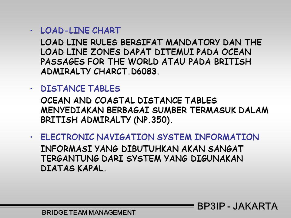 •LOAD-LINE CHART LOAD LINE RULES BERSIFAT MANDATORY DAN THE LOAD LINE ZONES DAPAT DITEMUI PADA OCEAN PASSAGES FOR THE WORLD ATAU PADA BRITISH ADMIRALTY CHARCT.D6083.