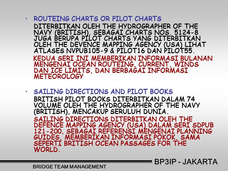 •R•ROUTEING CHARTS OR PILOT CHARTS DITERBITKAN OLEH THE HYDROGRAPHER OF THE NAVY (BRITISH), SEBAGAI CHARTS NOS.