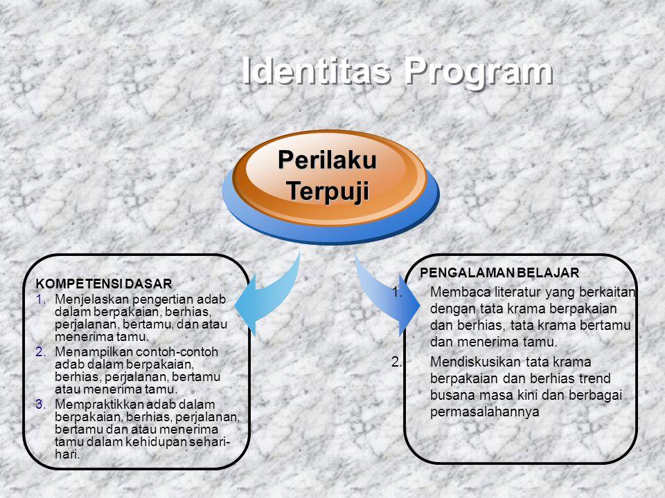 MENU Perilaku Terpuji Latihan & Tugas MateriBelajar PetaKonsep Identitas