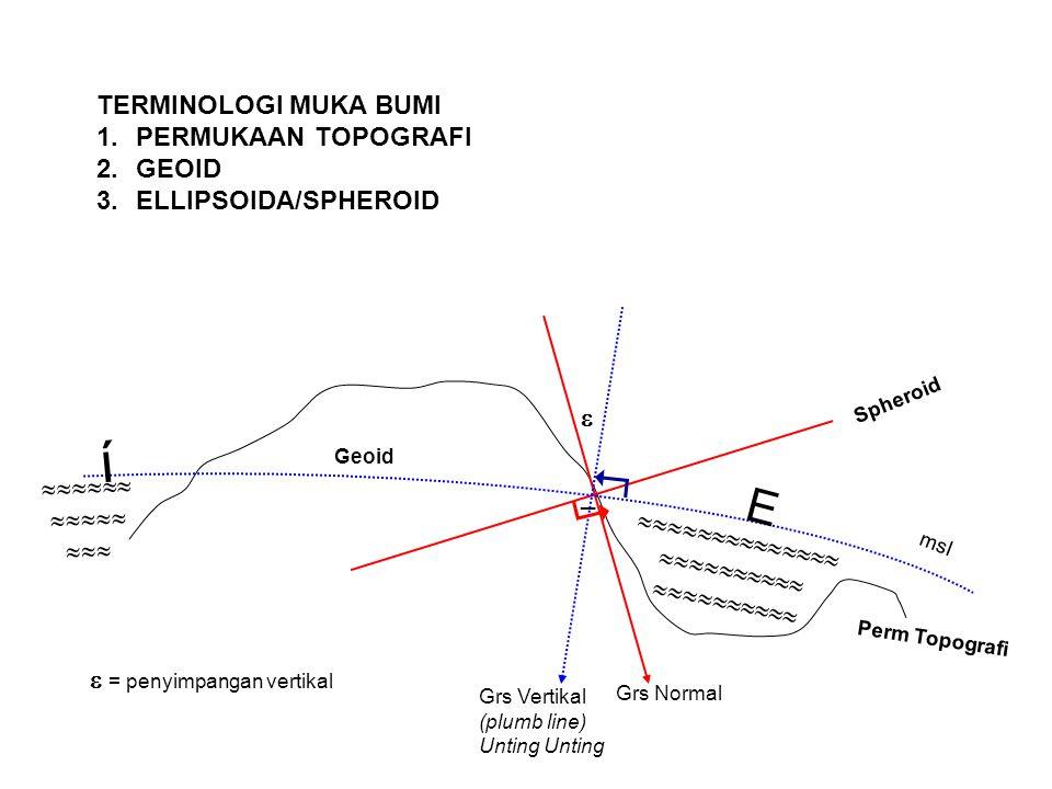KU KS O (  P (L,B,h) Air Daratan Msl/dpl Perm. Geoid