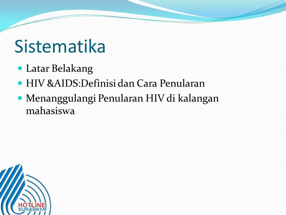 Sistematika  Latar Belakang  HIV &AIDS:Definisi dan Cara Penularan  Menanggulangi Penularan HIV di kalangan mahasiswa
