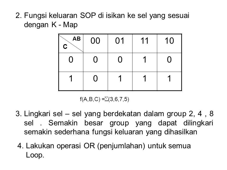 2.Fungsi keluaran SOP di isikan ke sel yang sesuai dengan K - Map 00011110 00010 10111 AB C 3.Lingkari sel – sel yang berdekatan dalam group 2, 4, 8 s