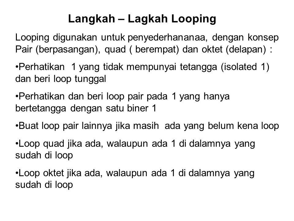 Looping digunakan untuk penyederhananaa, dengan konsep Pair (berpasangan), quad ( berempat) dan oktet (delapan) : •Perhatikan 1 yang tidak mempunyai t