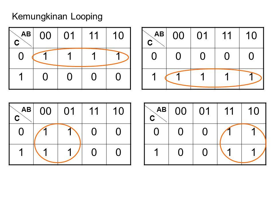 Kemungkinan Looping 00011110 01111 10000 AB C 00011110 00000 11111 AB C 00011110 01100 11100 AB C 00011110 00011 10011 AB C
