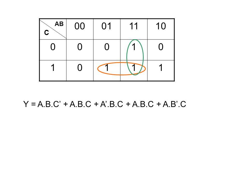 00011110 00010 10111 AB C Y = A.B.C' + A.B.C + A'.B.C + A.B.C + A.B'.C