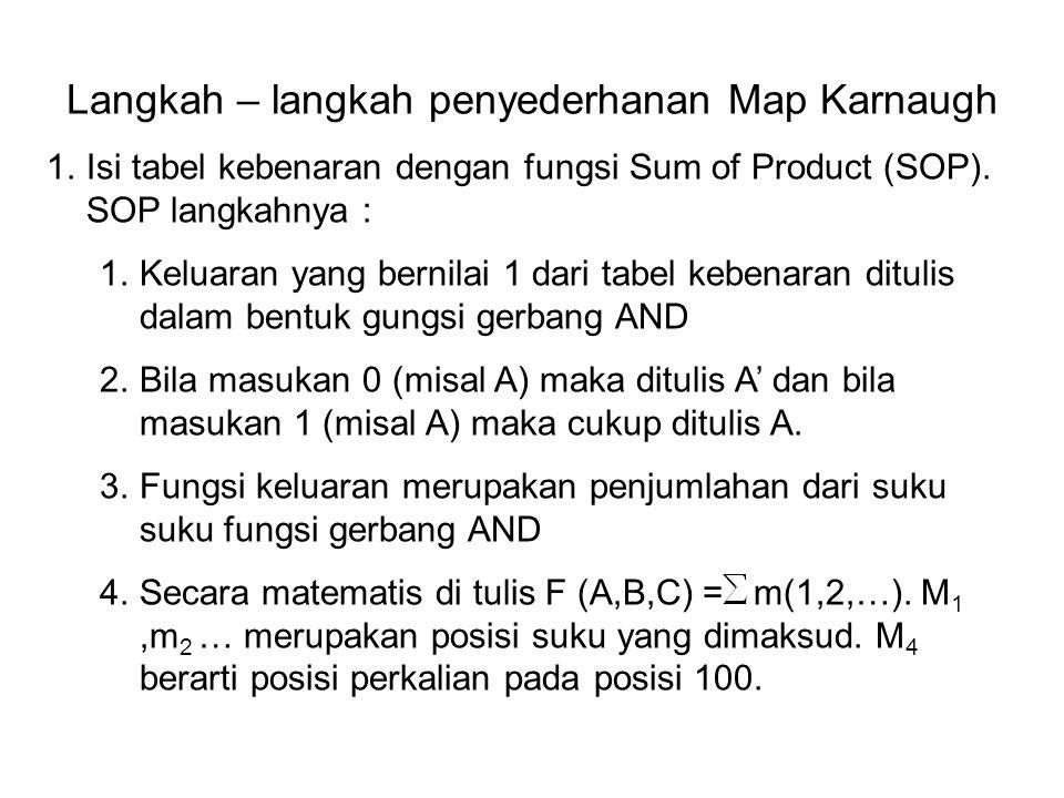Langkah – langkah penyederhanan Map Karnaugh 1.Isi tabel kebenaran dengan fungsi Sum of Product (SOP). SOP langkahnya : 1.Keluaran yang bernilai 1 dar