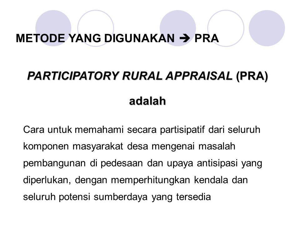 METODE YANG DIGUNAKAN  PRA PARTICIPATORY RURAL APPRAISAL (PRA) adalah Cara untuk memahami secara partisipatif dari seluruh komponen masyarakat desa m