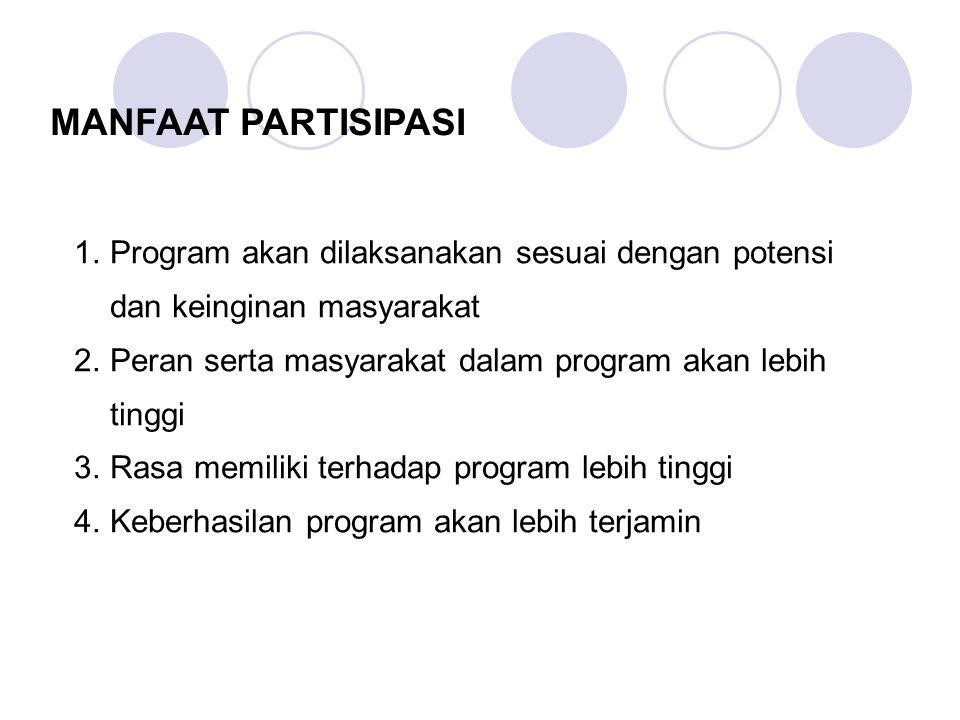 1.Program akan dilaksanakan sesuai dengan potensi dan keinginan masyarakat 2.Peran serta masyarakat dalam program akan lebih tinggi 3.Rasa memiliki te