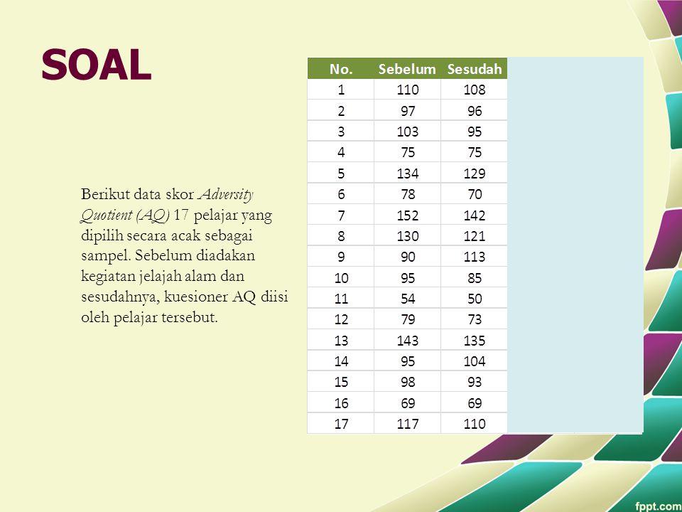 SOAL Berikut data skor Adversity Quotient (AQ) 17 pelajar yang dipilih secara acak sebagai sampel. Sebelum diadakan kegiatan jelajah alam dan sesudahn