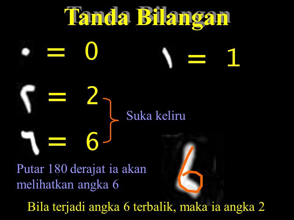 Tanda Bilangan Tanda Bilangan = 0 = 1 = 2 = 6 Suka keliru Putar 180 derajat ia akan melihatkan angka 6 Bila terjadi angka 6 terbalik, maka ia angka 2