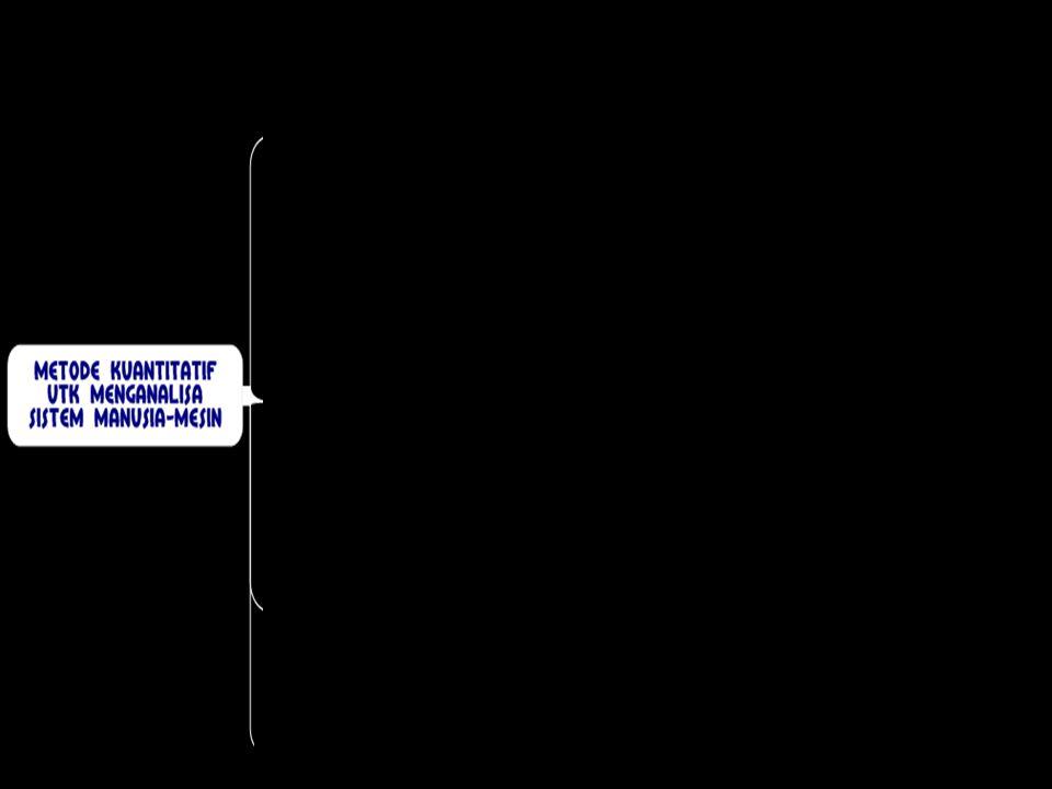 Contoh Kasus • Berapakah jumlah mesin yang seharusnya bisa dilayani oleh seorang operator bilamana diketahui data sebagai berikut – Waktu yang dibutuhkan untuk kegiatan loading dan unloading per mesin = 1,41 menit – Waktu yang diperlukan untuk operator bergerak pindah dari satu mesin ke mesin yang lain = 0,08 menit – Waktu permesinan (machine running time) = 4,34 menit – Direct labor cost = Rp.