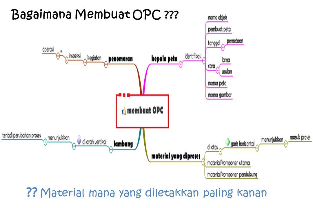 Bagaimana Membuat OPC ??? ?? Material mana yang diletakkan paling kanan
