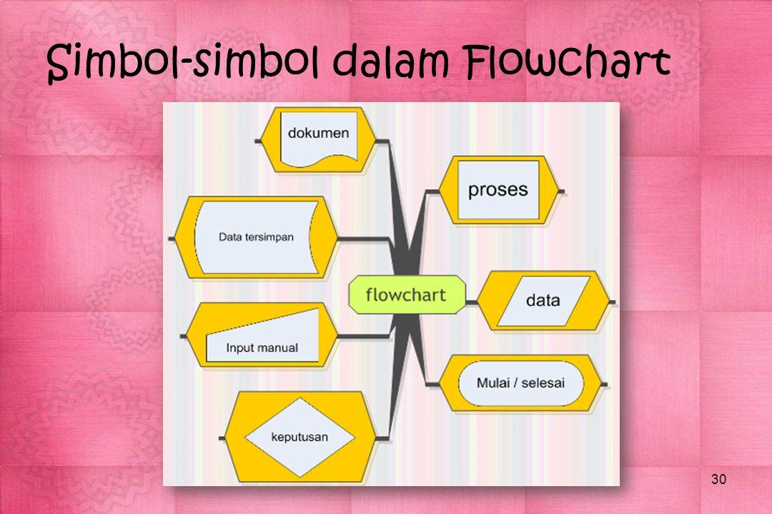 30 Simbol-simbol dalam Flowchart